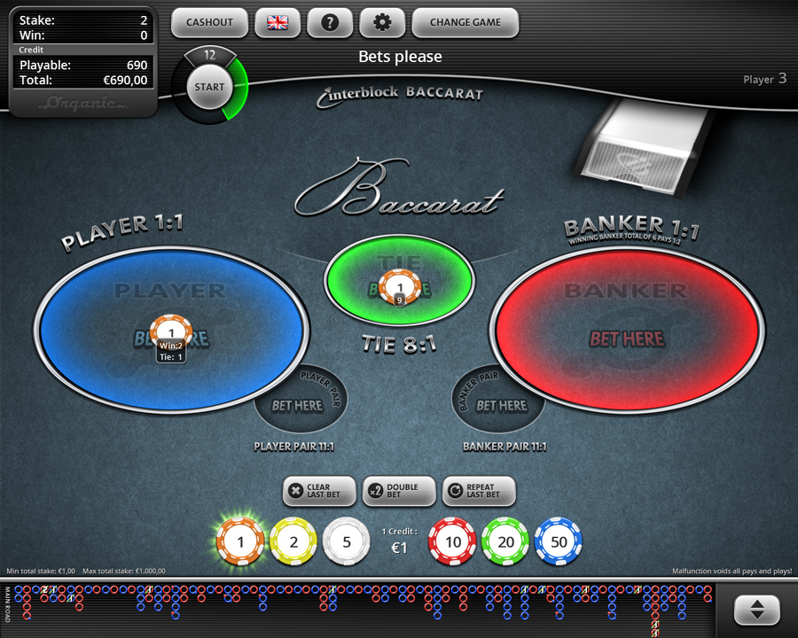 G4 organic roulette rigged